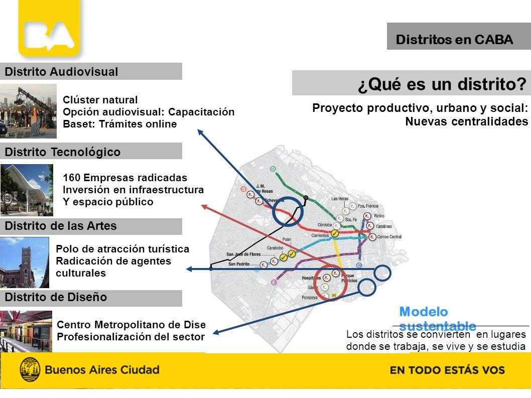 Distritos en CABA Polo de atracción turística Radicación de agentes culturales Distrito Tecnológico Distrito Audiovisual Distrito de las Artes Distrit