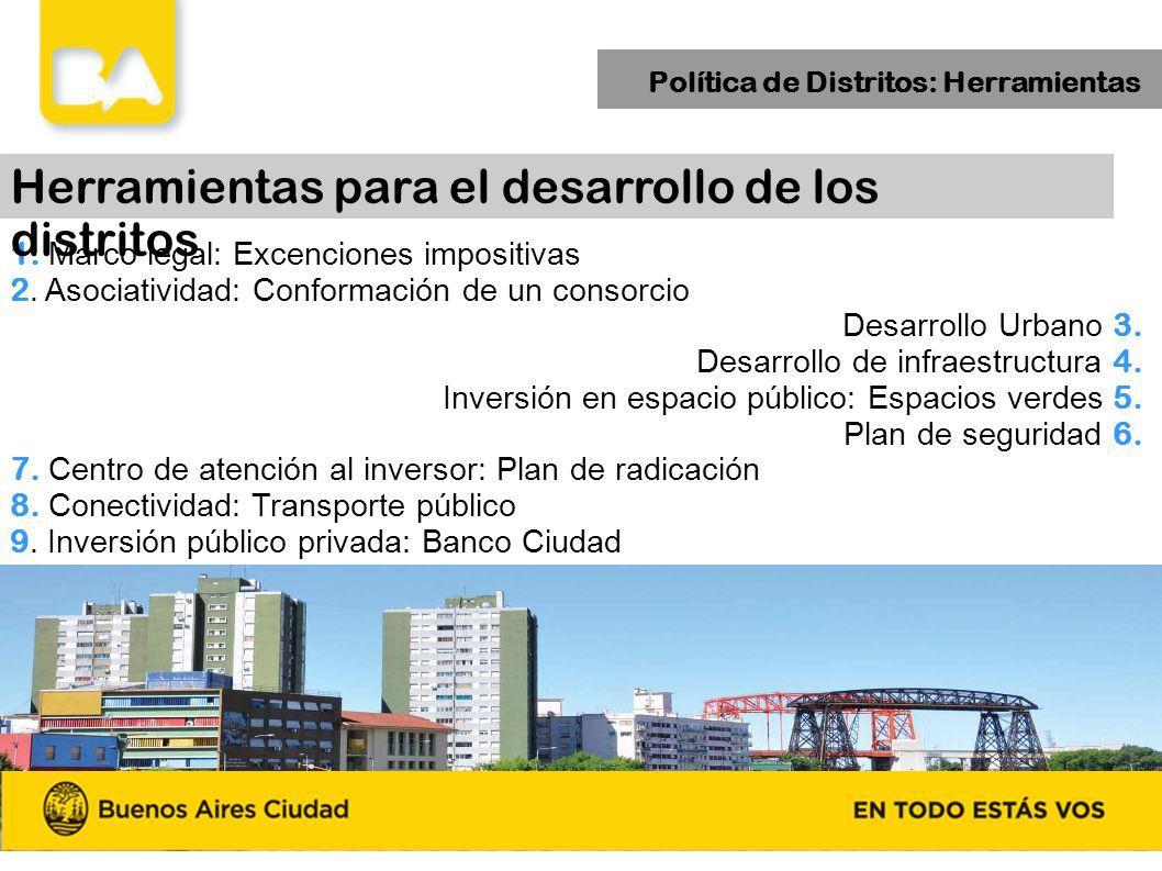 Política de Distritos: Herramientas 1. Marco legal: Excenciones impositivas 2. Asociatividad: Conformación de un consorcio Desarrollo Urbano 3. Desarr