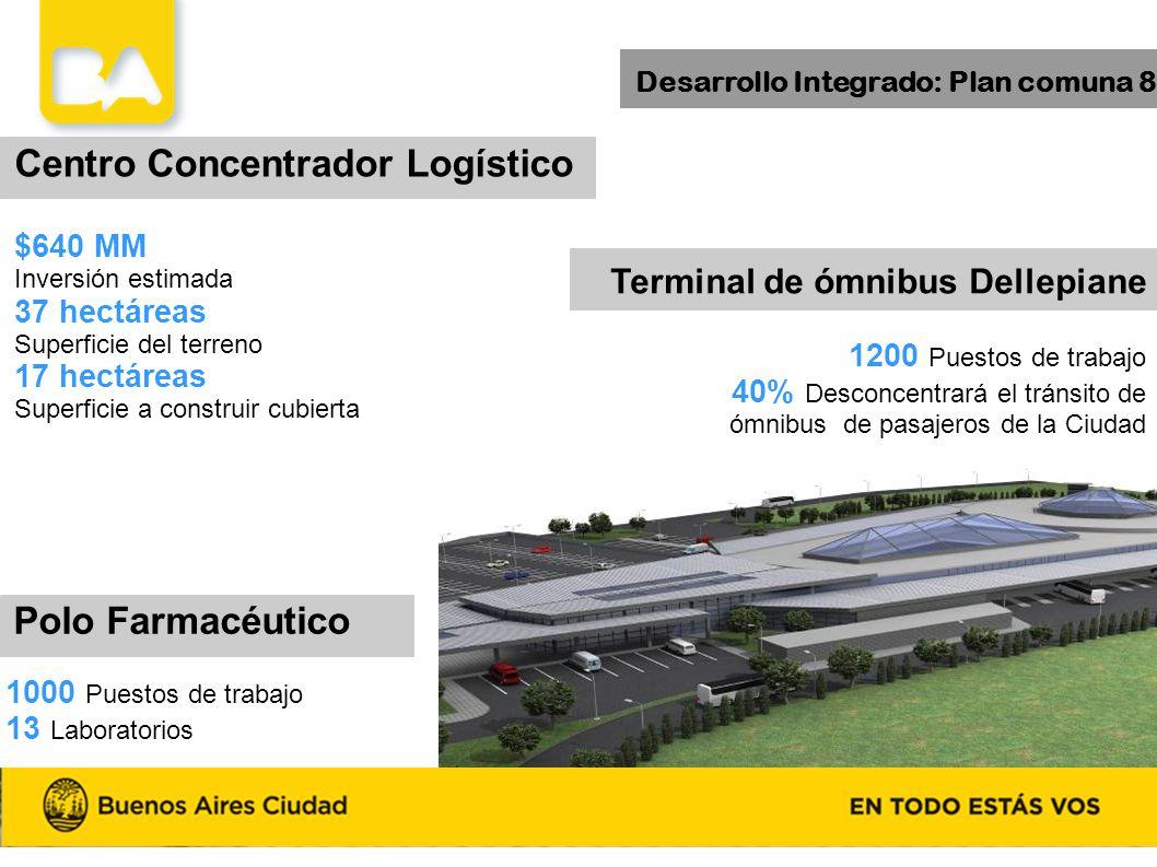 Desarrollo Integrado: Plan comuna 8 Terminal de ómnibus Dellepiane Centro Concentrador Logístico $640 MM Inversión estimada 37 hectáreas Superficie de
