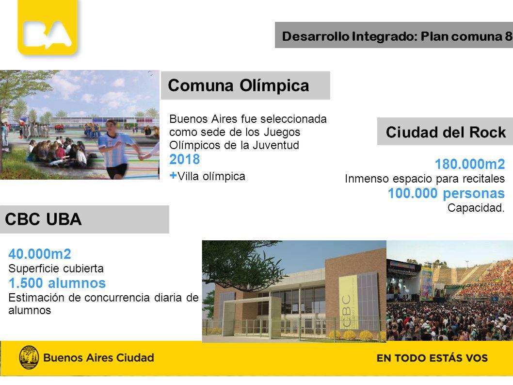 Desarrollo Integrado: Plan comuna 8 Ciudad del Rock Comuna Olímpica 180.000m2 Inmenso espacio para recitales 100.000 personas Capacidad. CBC UBA 40.00