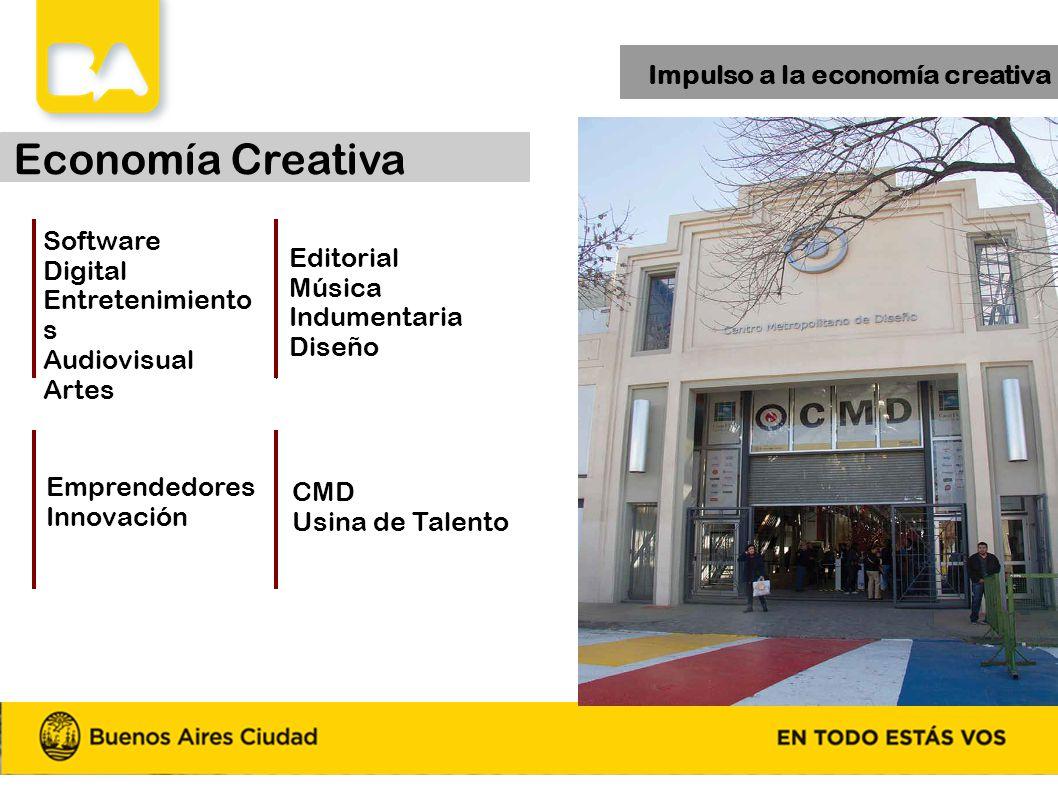 Impulso a la economía creativa Software Digital Entretenimiento s Audiovisual Artes Economía Creativa Editorial Música Indumentaria Diseño Emprendedor