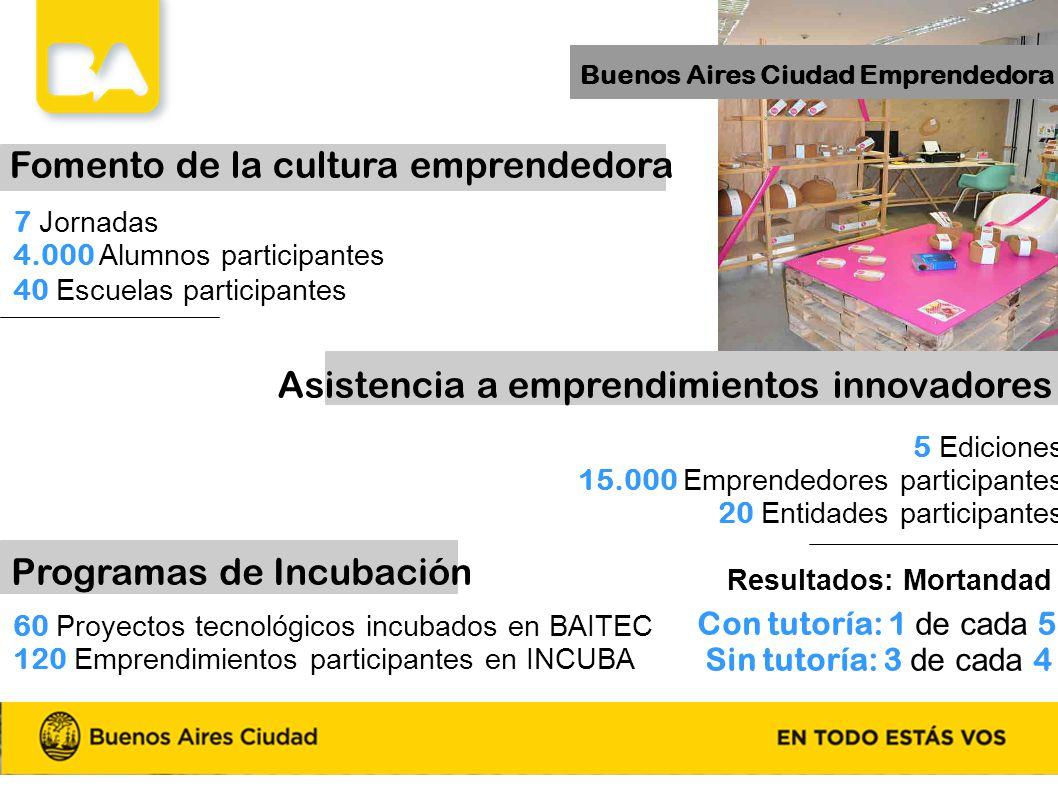 Buenos Aires Ciudad Emprendedora Fomento de la cultura emprendedora Asistencia a emprendimientos innovadores 7 Jornadas 4.000 Alumnos participantes 40