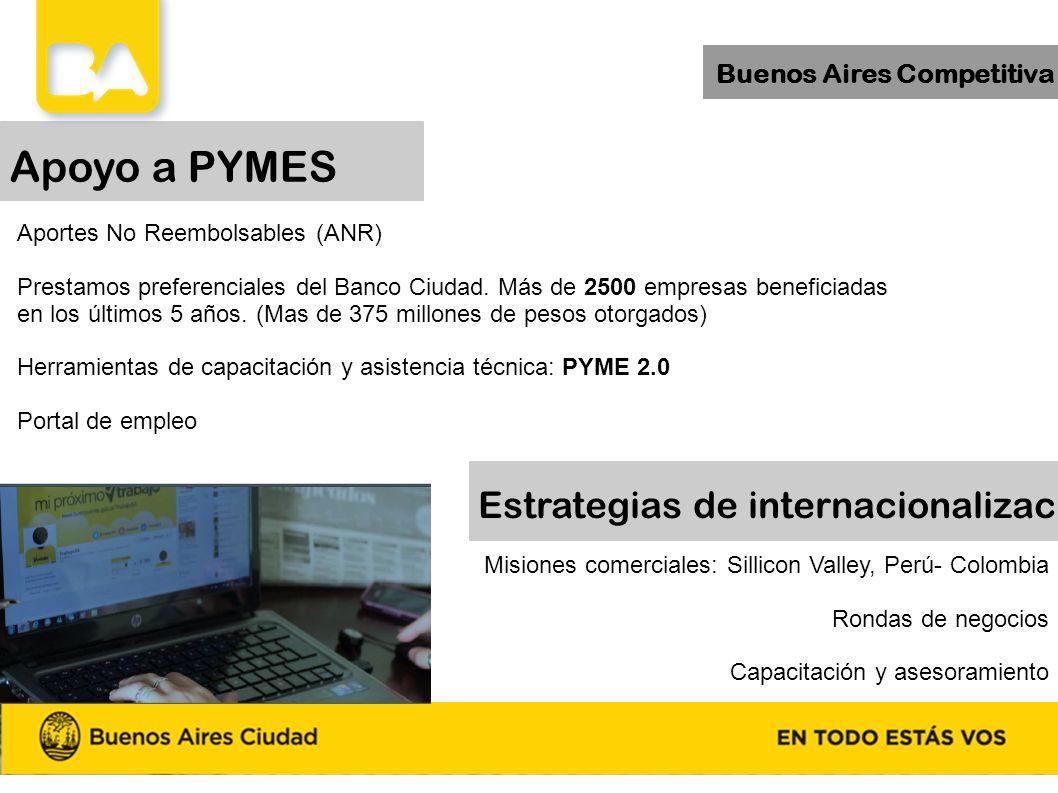 Buenos Aires Competitiva Aportes No Reembolsables (ANR) Prestamos preferenciales del Banco Ciudad. Más de 2500 empresas beneficiadas en los últimos 5