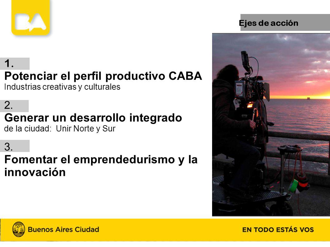 Ejes de acción 1. Potenciar el perfil productivo CABA Industrias creativas y culturales 2. Generar un desarrollo integrado de la ciudad: Unir Norte y