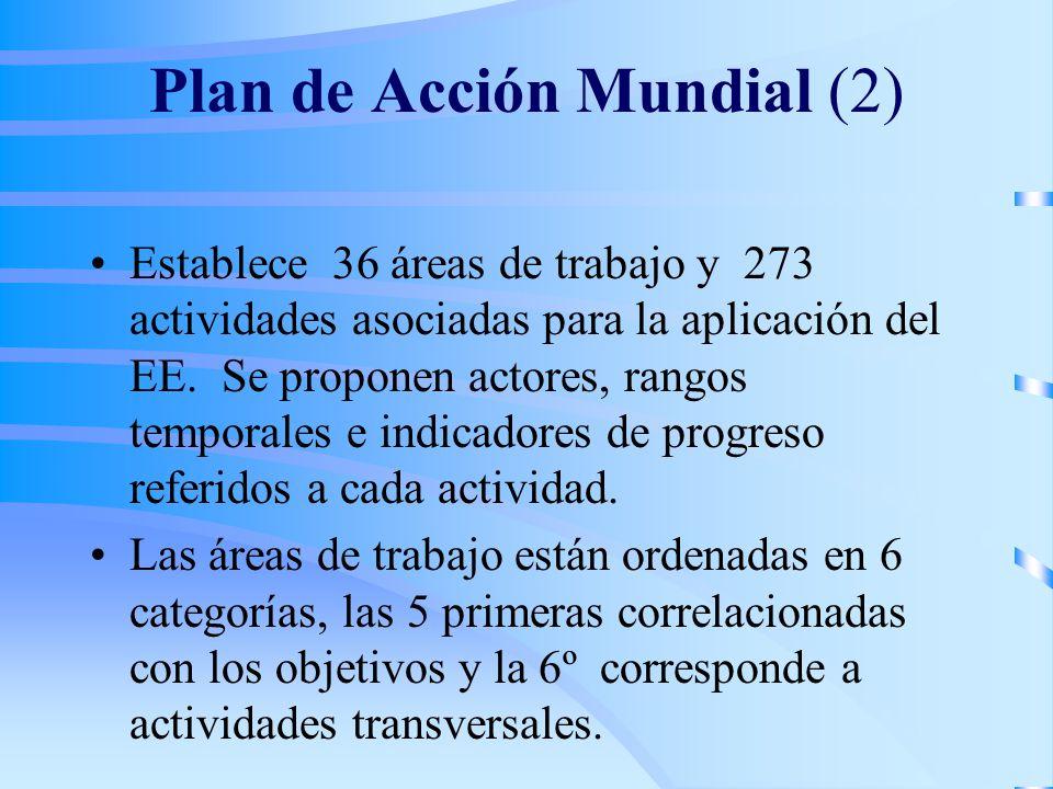 Plan de Acción Mundial (2) Establece 36 áreas de trabajo y 273 actividades asociadas para la aplicación del EE. Se proponen actores, rangos temporales
