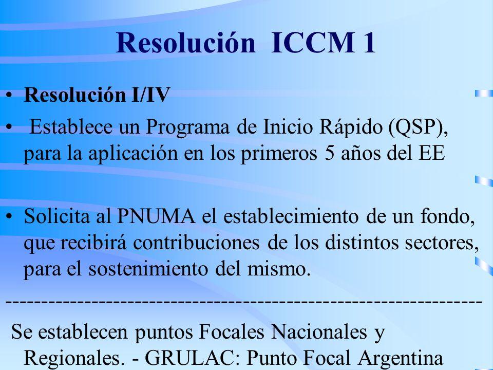 Resolución ICCM 1 Resolución I/IV Establece un Programa de Inicio Rápido (QSP), para la aplicación en los primeros 5 años del EE Solicita al PNUMA el establecimiento de un fondo, que recibirá contribuciones de los distintos sectores, para el sostenimiento del mismo.