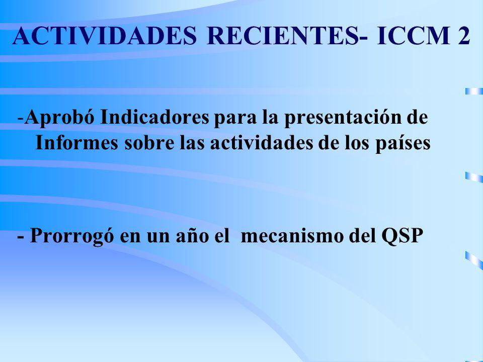 ACTIVIDADES RECIENTES- ICCM 2 -Aprobó Indicadores para la presentación de Informes sobre las actividades de los países - Prorrogó en un año el mecanis