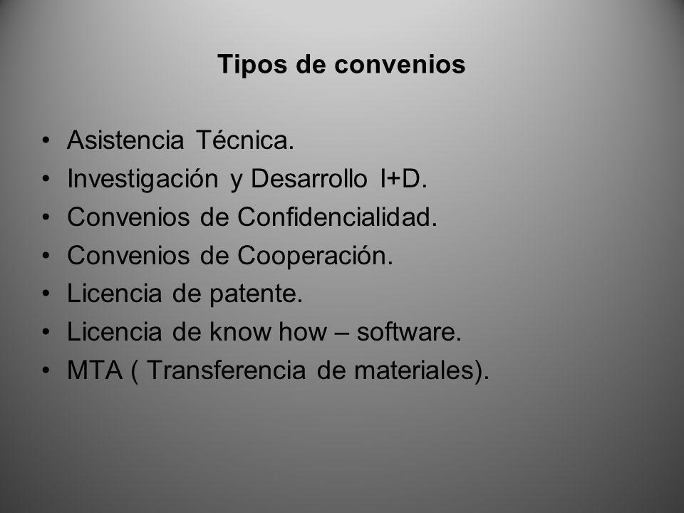 Tipos de convenios Asistencia Técnica.Investigación y Desarrollo I+D.