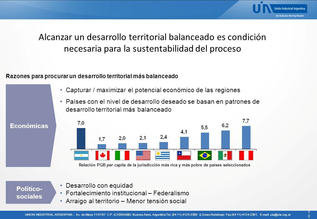 13 UNION INDUSTRIAL ARGENTINA - Av.de Mayo 1147/57 C.P.