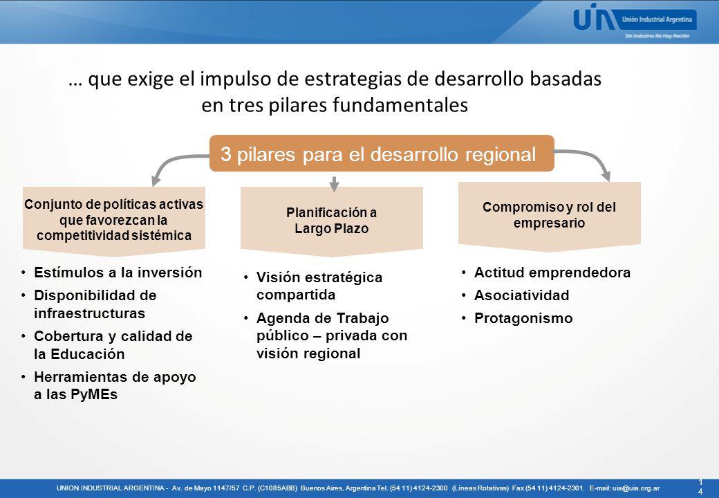 14 UNION INDUSTRIAL ARGENTINA - Av.de Mayo 1147/57 C.P.