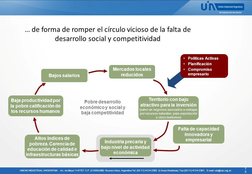 15 UNION INDUSTRIAL ARGENTINA - Av.de Mayo 1147/57 C.P.