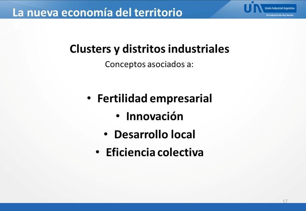 La nueva economía del territorio Clusters y distritos industriales Conceptos asociados a: Fertilidad empresarial Innovación Desarrollo local Eficiencia colectiva 17