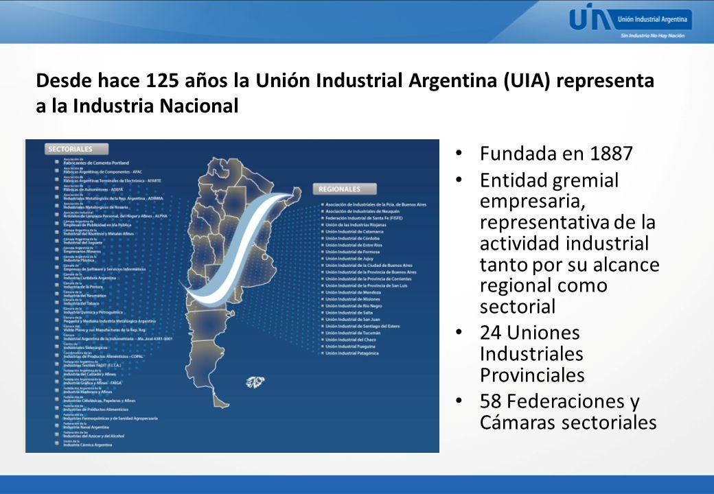Desde hace 125 años la Unión Industrial Argentina (UIA) representa a la Industria Nacional Fundada en 1887 Entidad gremial empresaria, representativa de la actividad industrial tanto por su alcance regional como sectorial 24 Uniones Industriales Provinciales 58 Federaciones y Cámaras sectoriales