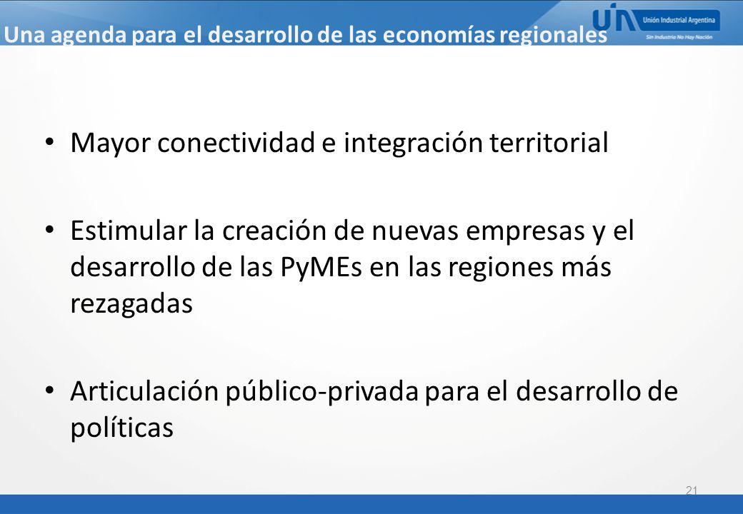 Una agenda para el desarrollo de las economías regionales Mayor conectividad e integración territorial Estimular la creación de nuevas empresas y el desarrollo de las PyMEs en las regiones más rezagadas Articulación público-privada para el desarrollo de políticas 21