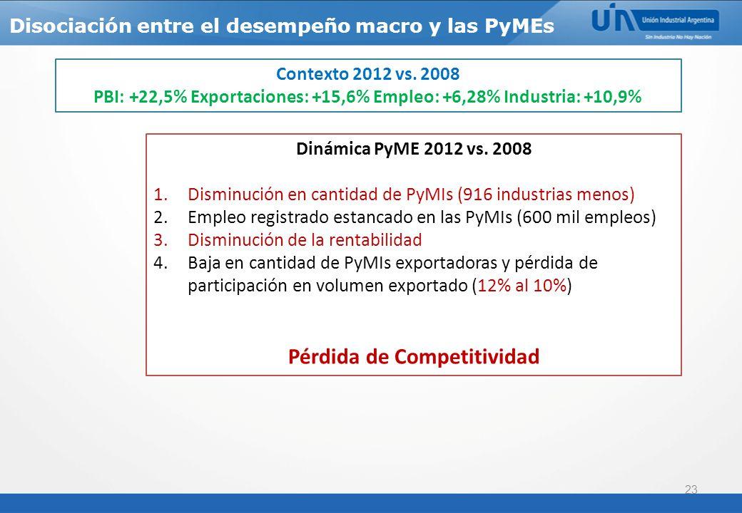 23 Dinámica PyME 2012 vs.