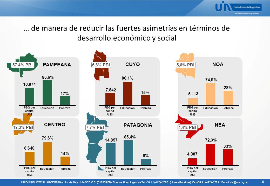 5 UNION INDUSTRIAL ARGENTINA - Av.de Mayo 1147/57 C.P.