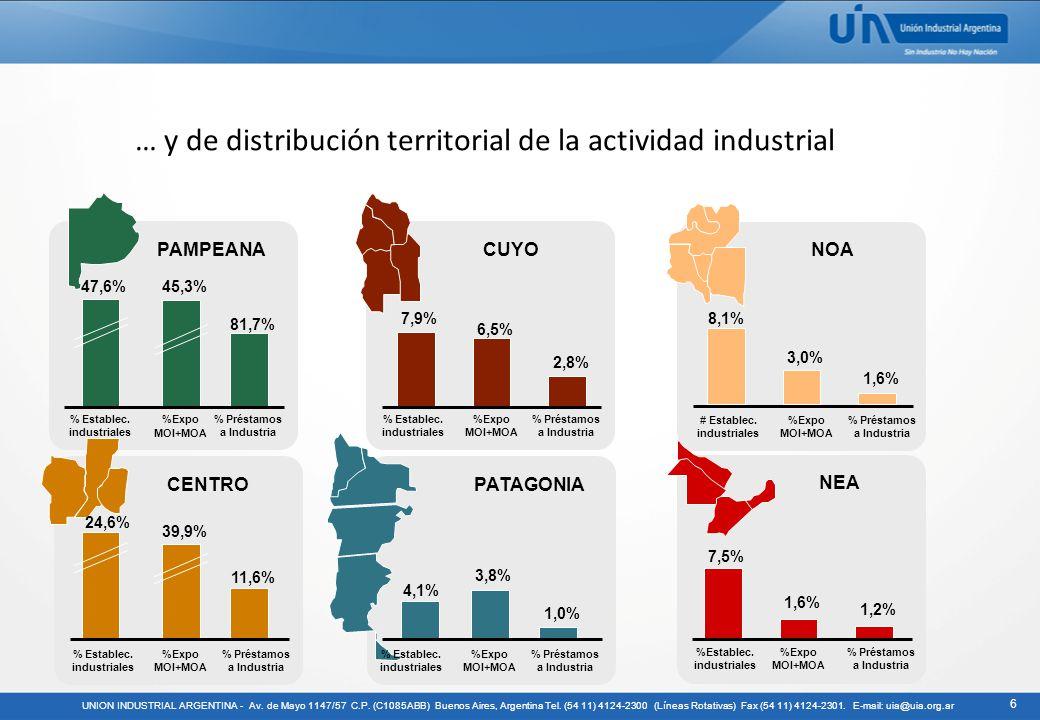 6 UNION INDUSTRIAL ARGENTINA - Av.de Mayo 1147/57 C.P.