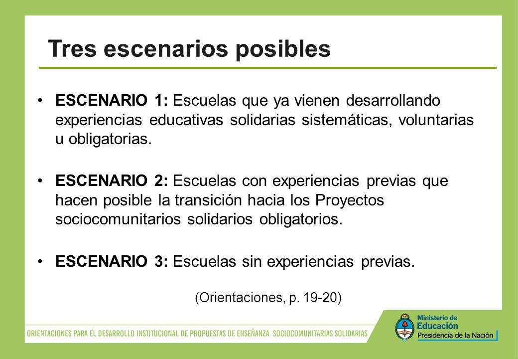 ESCENARIO 1: Escuelas que ya vienen desarrollando experiencias educativas solidarias sistemáticas, voluntarias u obligatorias. ESCENARIO 2: Escuelas c
