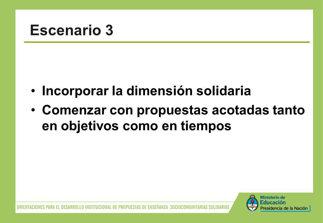 Incorporar la dimensión solidaria Comenzar con propuestas acotadas tanto en objetivos como en tiempos Escenario 3