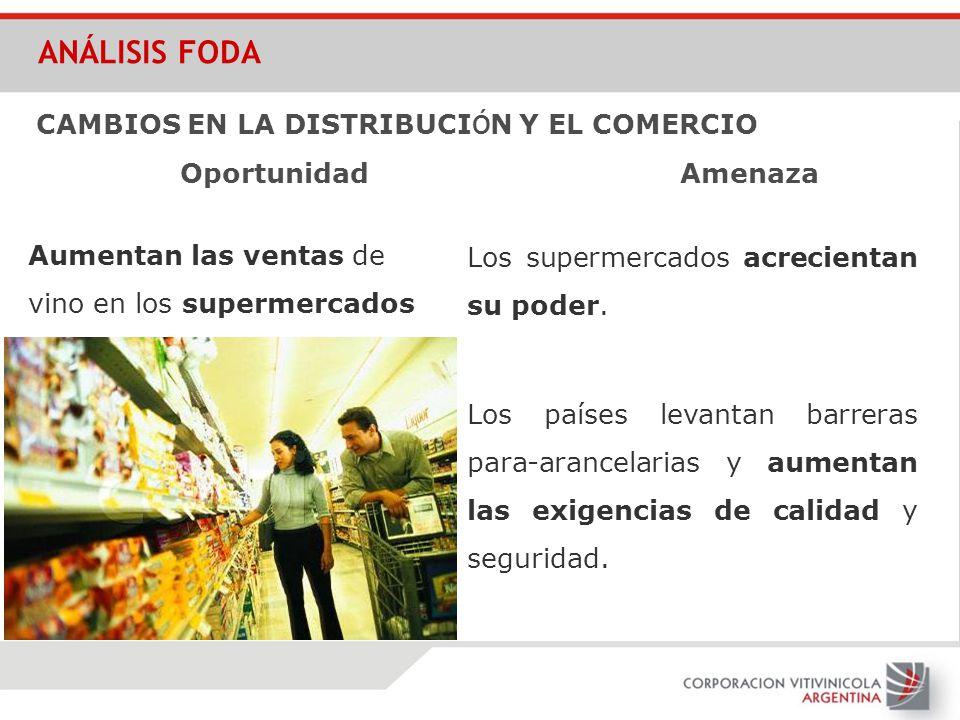 CAMBIOS EN LA DISTRIBUCI Ó N Y EL COMERCIO Aumentan las ventas de vino en los supermercados Los supermercados acrecientan su poder. Los países levanta