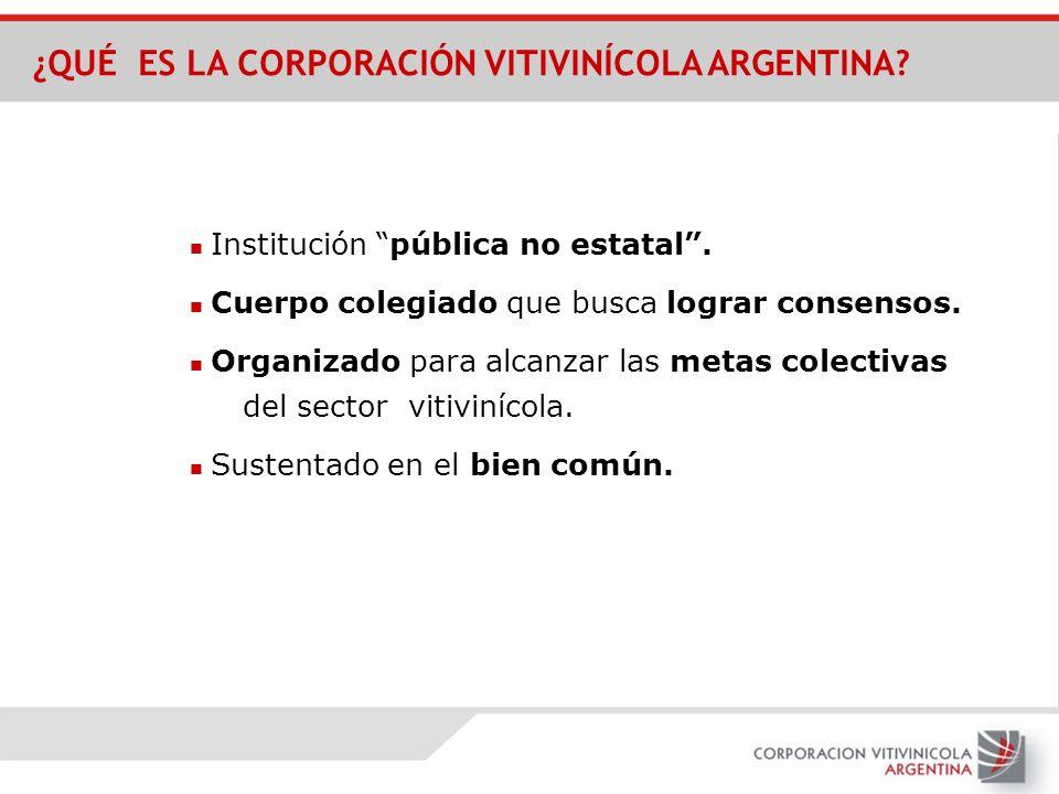 ¿QUÉ ES LA CORPORACIÓN VITIVINÍCOLA ARGENTINA? Institución pública no estatal. Cuerpo colegiado que busca lograr consensos. Organizado para alcanzar l