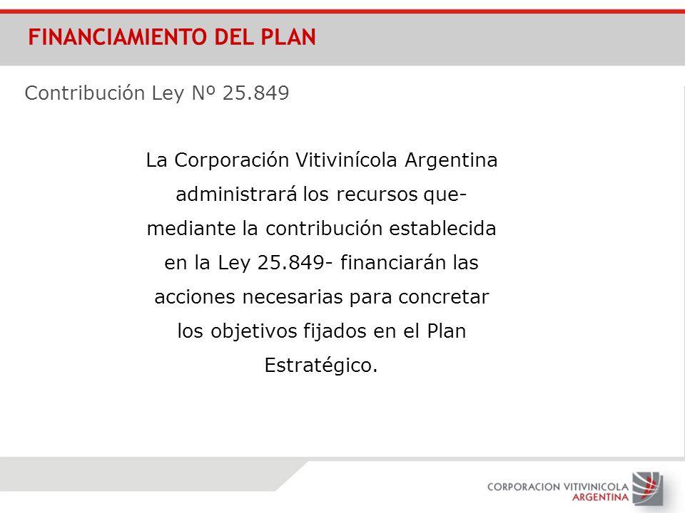 Contribución Ley Nº 25.849 La Corporación Vitivinícola Argentina administrará los recursos que- mediante la contribución establecida en la Ley 25.849-
