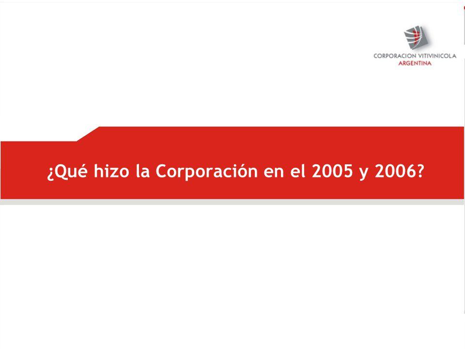 ¿Qué hizo la Corporación en el 2005 y 2006?
