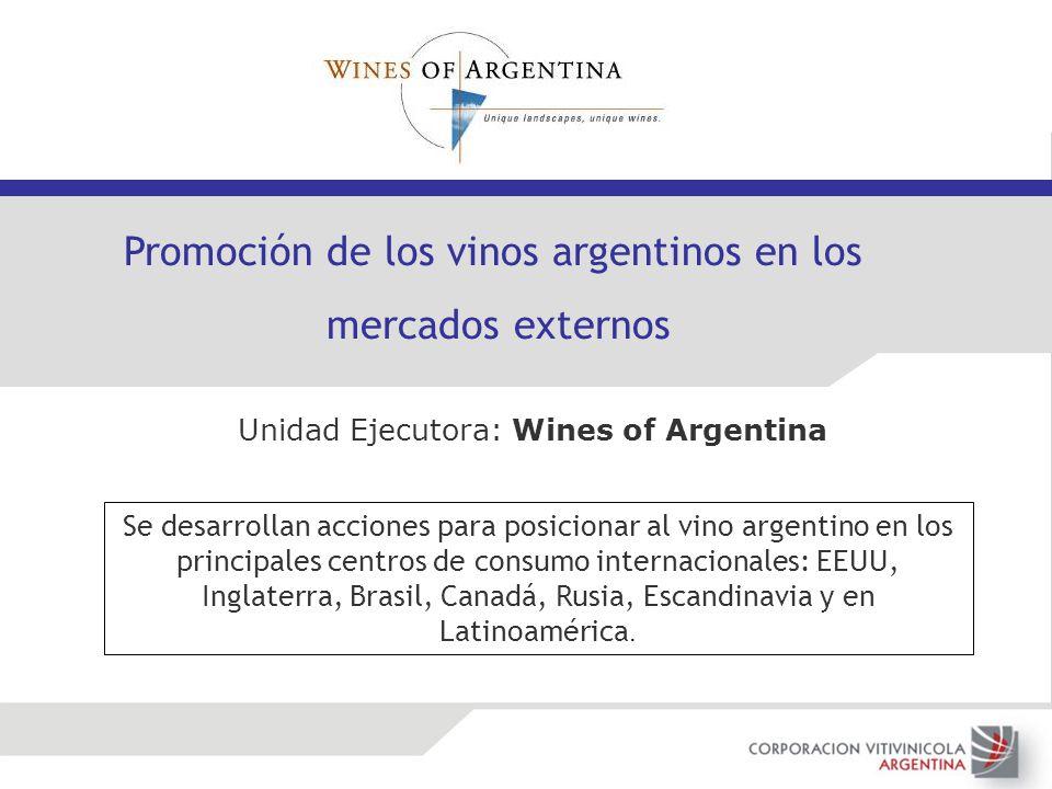 Unidad Ejecutora: Wines of Argentina Promoción de los vinos argentinos en los mercados externos Se desarrollan acciones para posicionar al vino argent