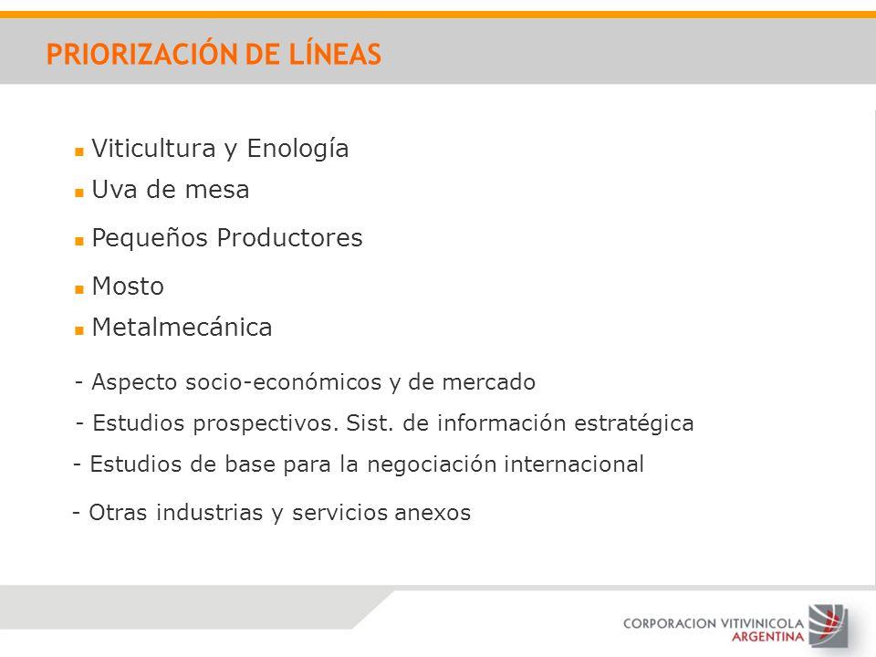 Viticultura y Enología Uva de mesa Pequeños Productores Mosto Metalmecánica - Aspecto socio-económicos y de mercado - Estudios de base para la negocia