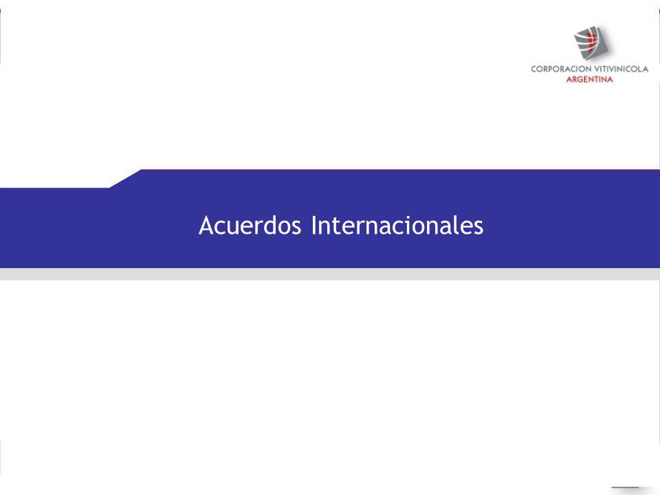 Negociaciones internacionales Acuerdos Internacionales