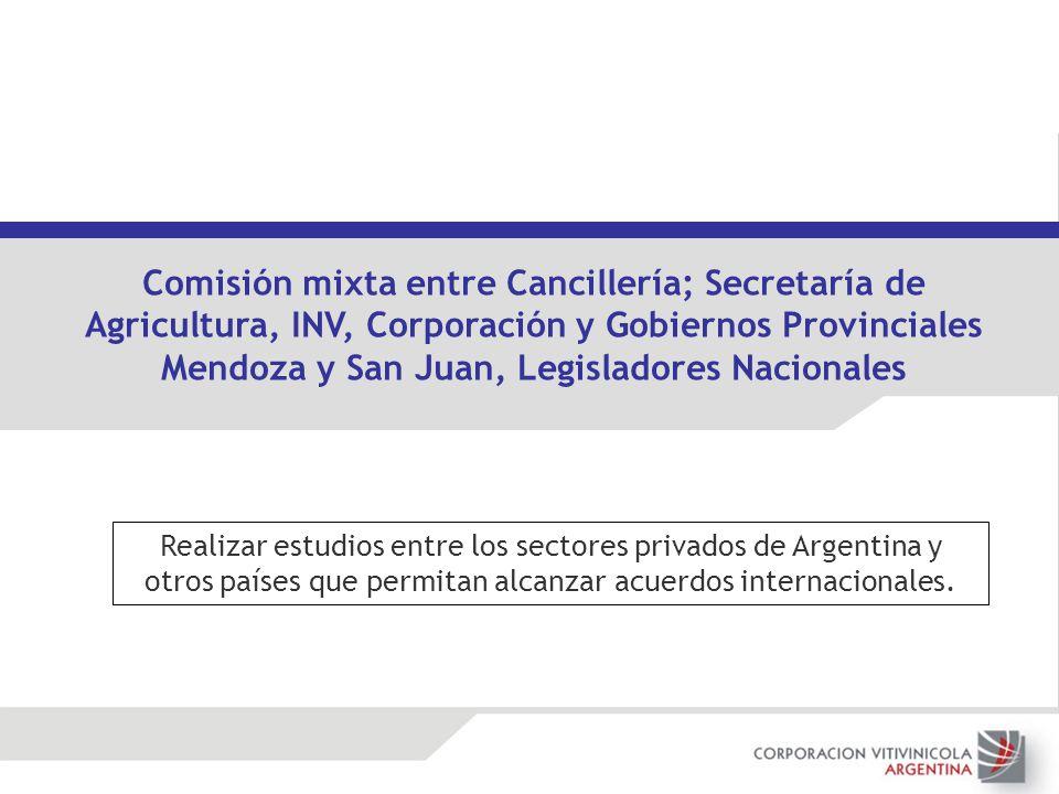Comisión mixta entre Cancillería; Secretaría de Agricultura, INV, Corporación y Gobiernos Provinciales Mendoza y San Juan, Legisladores Nacionales Rea
