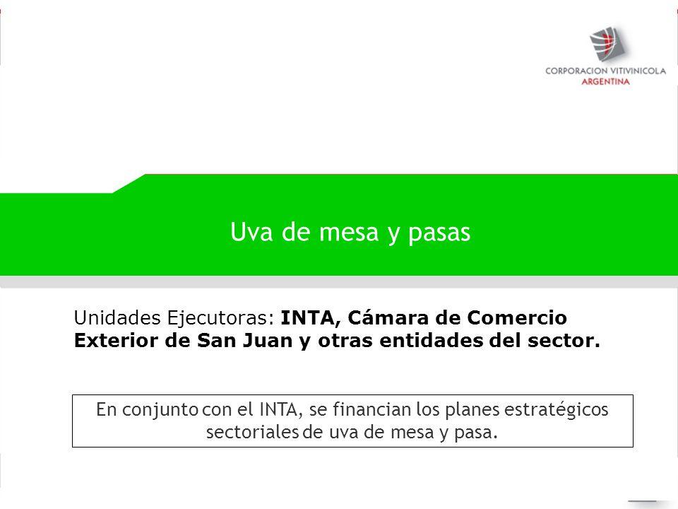 Negociaciones internacionales Uva de mesa y pasas Unidades Ejecutoras: INTA, Cámara de Comercio Exterior de San Juan y otras entidades del sector. En