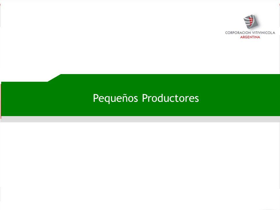 Pequeños Productores