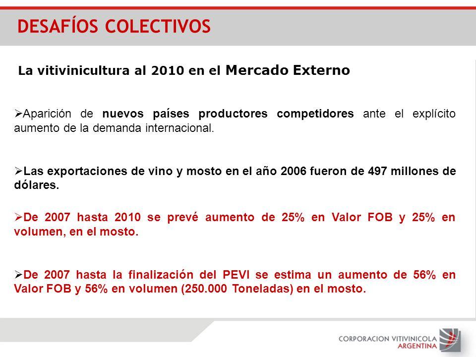 Aparición de nuevos países productores competidores ante el explícito aumento de la demanda internacional. Las exportaciones de vino y mosto en el año