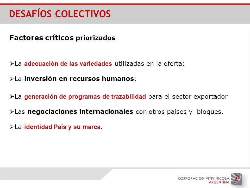 La adecuación de las variedades utilizadas en la oferta; La inversión en recursos humanos; DESAFÍOS COLECTIVOS Factores críticos priorizados La genera