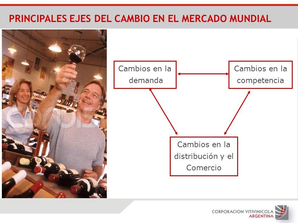 IIIII I Estrategias 1.Crear la identidad e imagen Argentina 5.