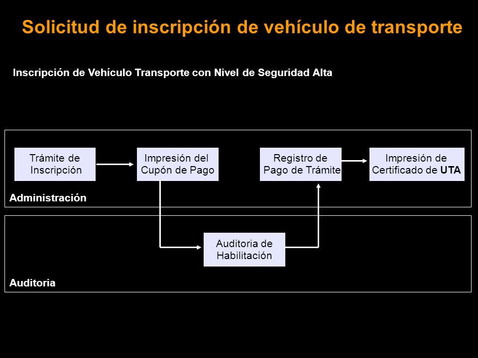 Trámite de Inscripción Registro de Pago de Trámite Impresión de Certificado de UTA Impresión del Cupón de Pago Administración Inscripción de Vehículo Transporte con Nivel de Seguridad Alta Auditoria Auditoria de Habilitación Solicitud de inscripción de vehículo de transporte