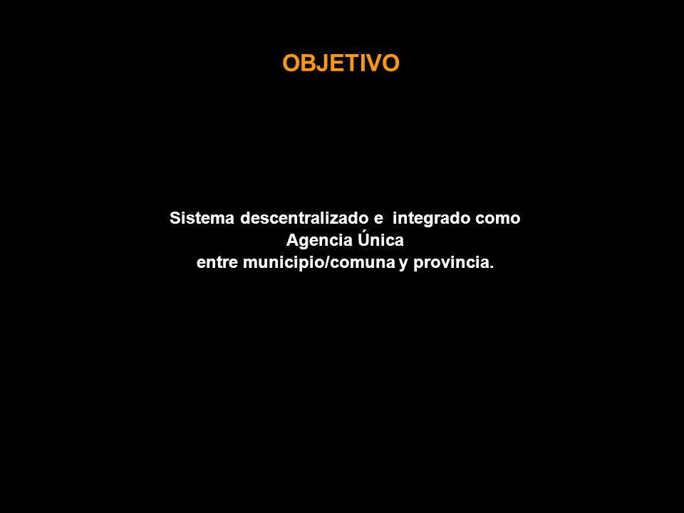 Sistema descentralizado e integrado como Agencia Única entre municipio/comuna y provincia. OBJETIVO