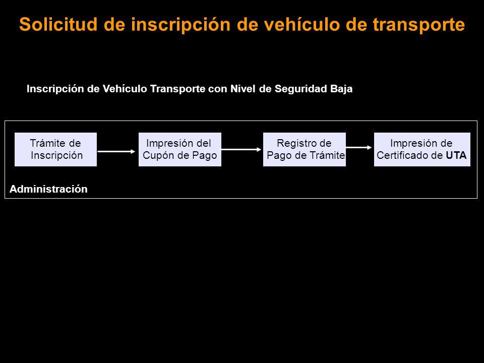 Inscripción de Vehículo Transporte con Nivel de Seguridad Baja Solicitud de inscripción de vehículo de transporte Trámite de Inscripción Registro de Pago de Trámite Impresión de Certificado de UTA Impresión del Cupón de Pago