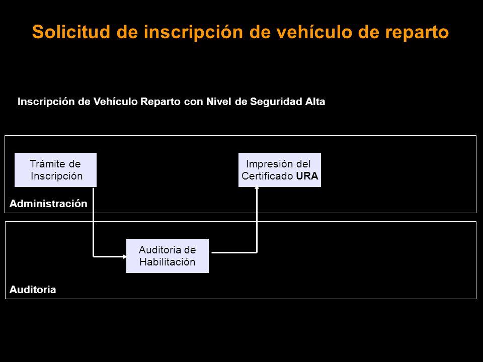 Trámite de Inscripción Impresión del Certificado URA Administración Inscripción de Vehículo Reparto con Nivel de Seguridad Alta Auditoria Auditoria de Habilitación Solicitud de inscripción de vehículo de reparto