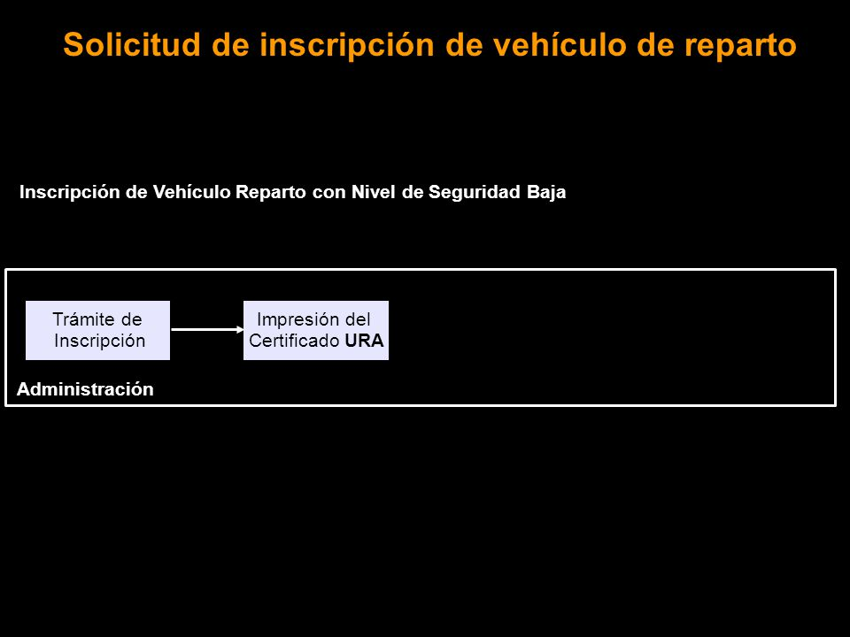 Trámite de Inscripción Impresión del Certificado URA Administración Inscripción de Vehículo Reparto con Nivel de Seguridad Baja Solicitud de inscripción de vehículo de reparto