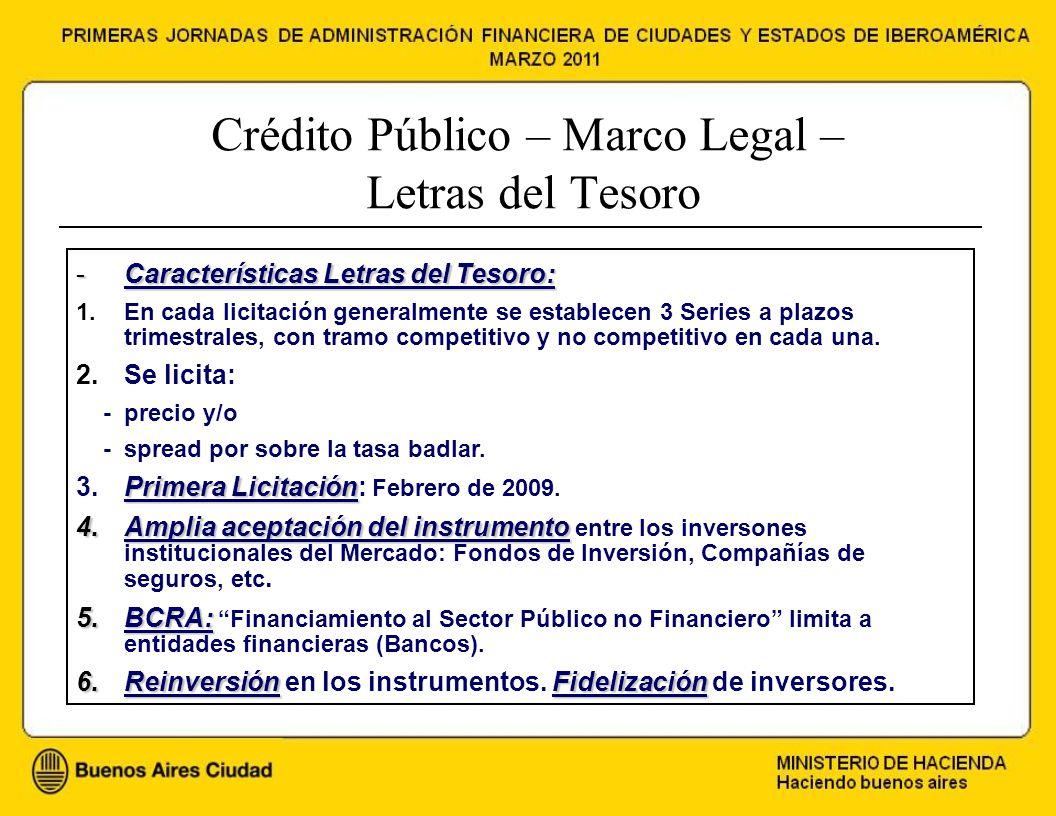 Crédito Público – Marco Legal – Letras del Tesoro -Características Letras del Tesoro: 1.En cada licitación generalmente se establecen 3 Series a plazos trimestrales, con tramo competitivo y no competitivo en cada una.