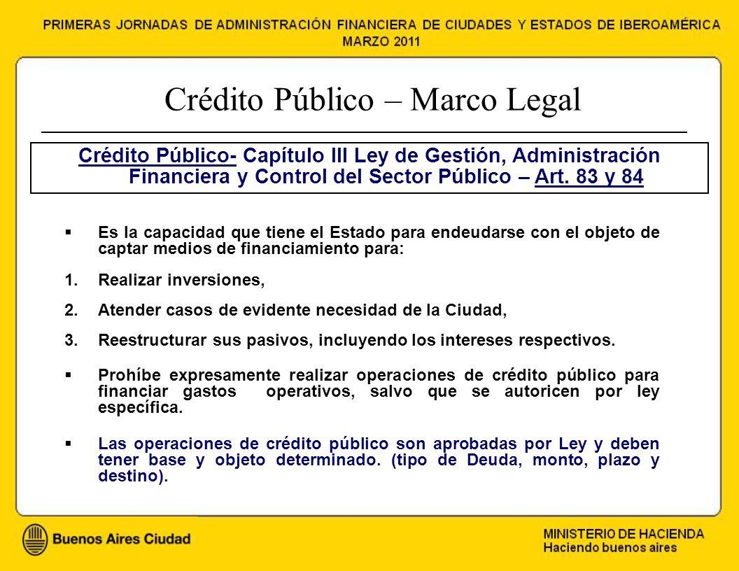Crédito Público – Marco Legal Crédito Público- Capítulo III Ley de Gestión, Administración Financiera y Control del Sector Público – Art.