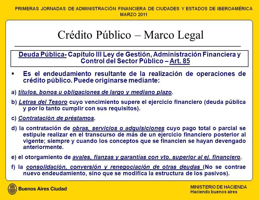 Crédito Público – Títulos Públicos -Emisión de Títulos Públicos, mercados locales e internacionales: 1.Ley Nacional de Responsabilidad Fiscal 25.917 (01-2005): 1.Ley Nacional de Responsabilidad Fiscal 25.917 (01-2005): Límites - Incremento de gastos - Equilibrio Financiero (presupuestos con superavit primario) - Endeudamiento (servicios de deuda < 15% Recursos Ctes.) Autorización Nacional (Mecon) a la toma de nueva deuda.