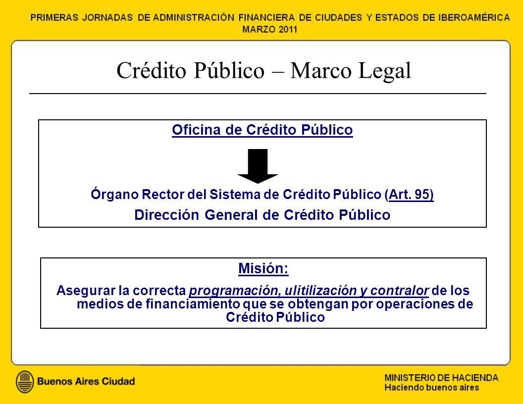 Crédito Público – Títulos Públicos -Emisión de Títulos Públicos, mercados locales e internacionales: 7.Ley CABA 3152 art.