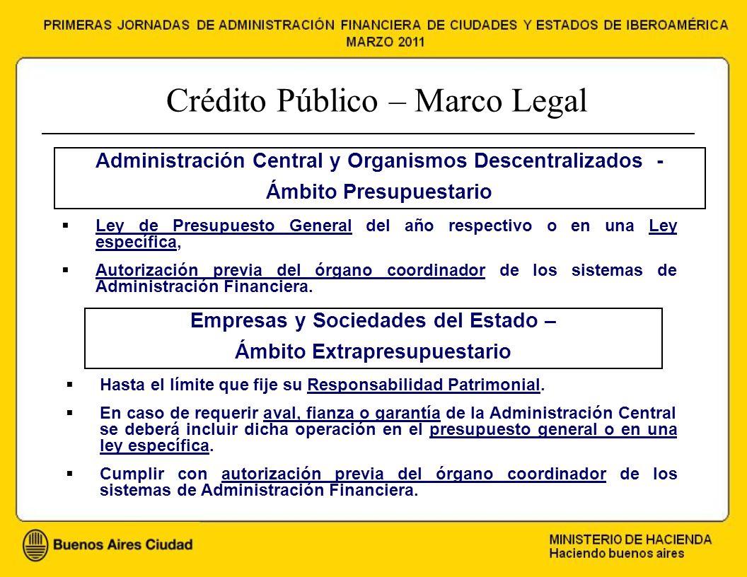 Administración Central y Organismos Descentralizados - Ámbito Presupuestario Ley de Presupuesto General del año respectivo o en una Ley específica, Autorización previa del órgano coordinador de los sistemas de Administración Financiera.