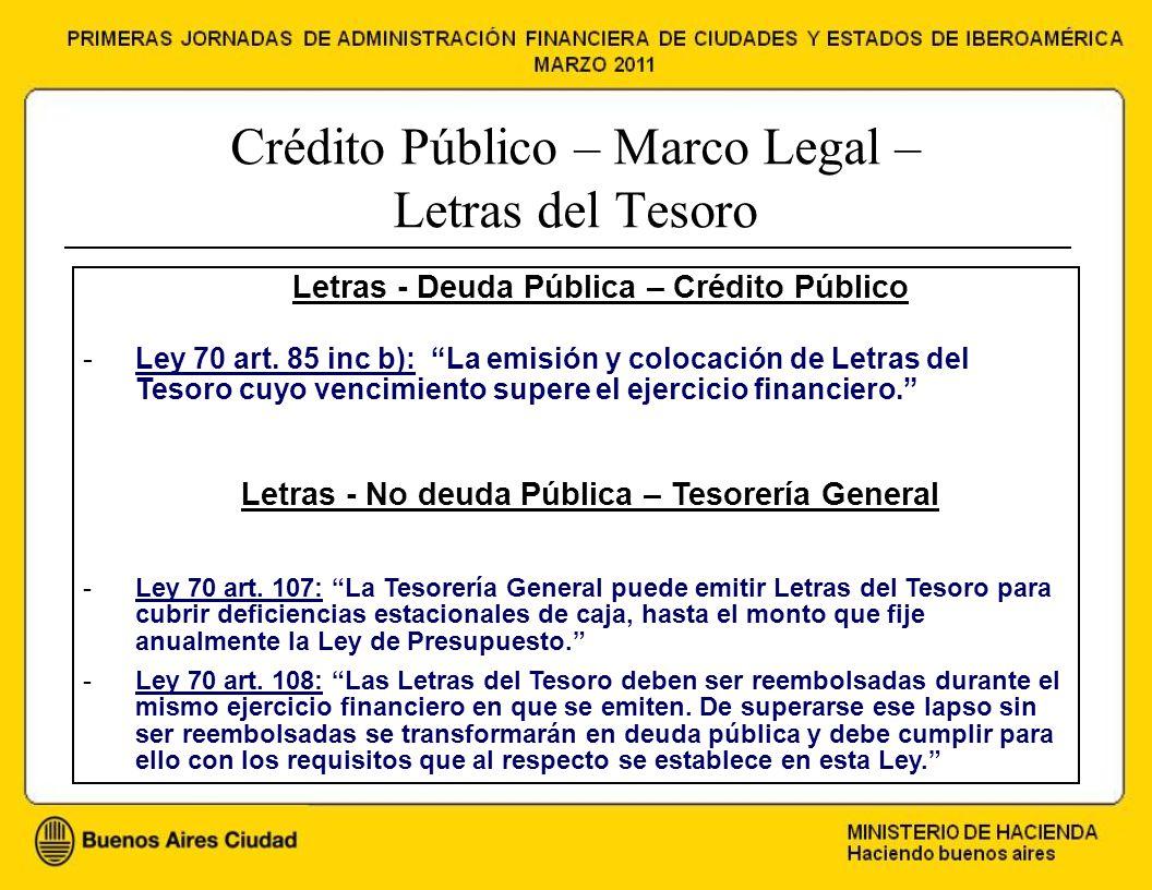 Crédito Público – Marco Legal – Letras del Tesoro $ 800.000.000 1)Ley 2999 (Ppto 2009) art.