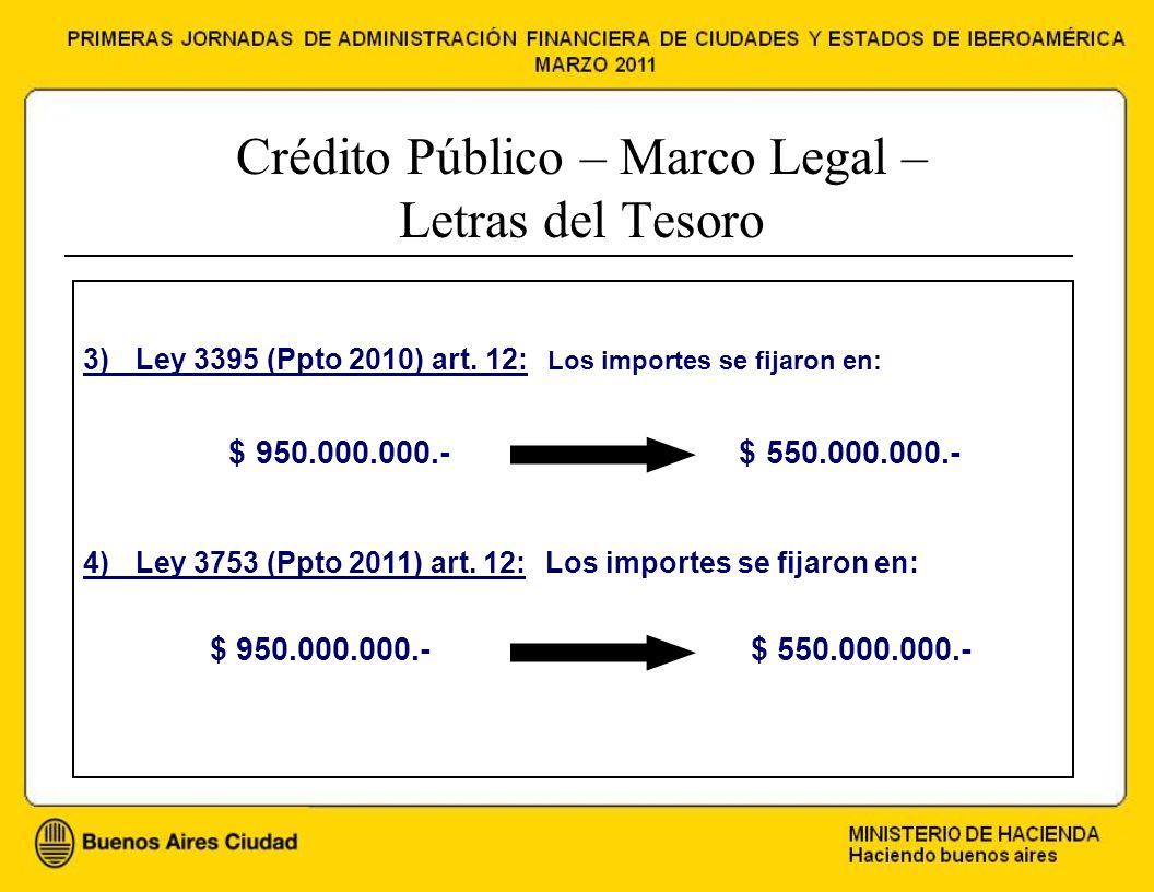 3)Ley 3395 (Ppto 2010) art. 12: Los importes se fijaron en: $ 950.000.000.- $ 550.000.000.- 4)Ley 3753 (Ppto 2011) art. 12: Los importes se fijaron en