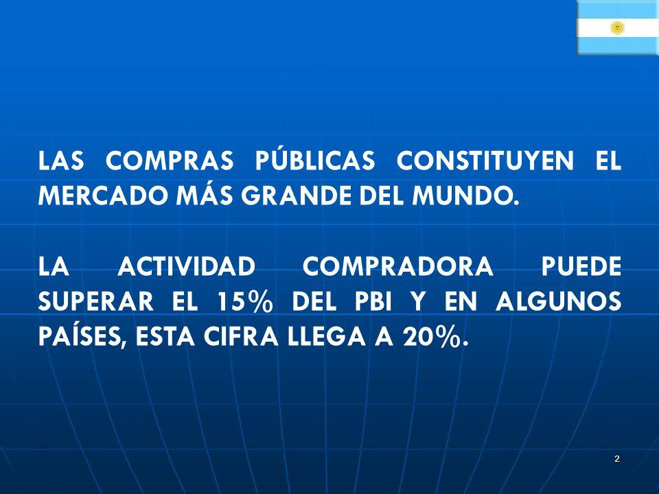 2 LAS COMPRAS PÚBLICAS CONSTITUYEN EL MERCADO MÁS GRANDE DEL MUNDO. LA ACTIVIDAD COMPRADORA PUEDE SUPERAR EL 15% DEL PBI Y EN ALGUNOS PAÍSES, ESTA CIF
