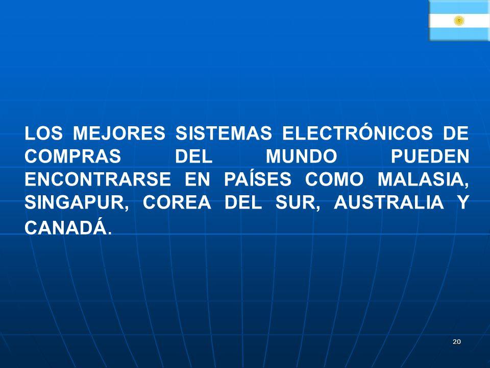 20 LOS MEJORES SISTEMAS ELECTRÓNICOS DE COMPRAS DEL MUNDO PUEDEN ENCONTRARSE EN PAÍSES COMO MALASIA, SINGAPUR, COREA DEL SUR, AUSTRALIA Y CANADÁ.